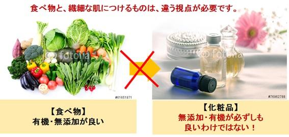 食べ物安全