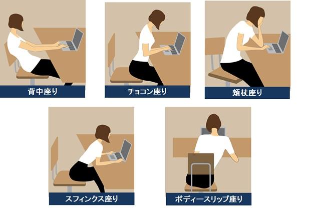 座り方5種類