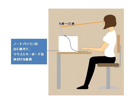 パソコン一